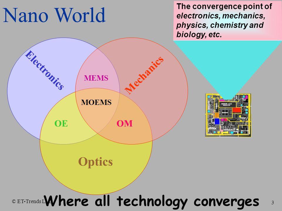 Nano World Where all technology converges Optics Electronics Mechanics