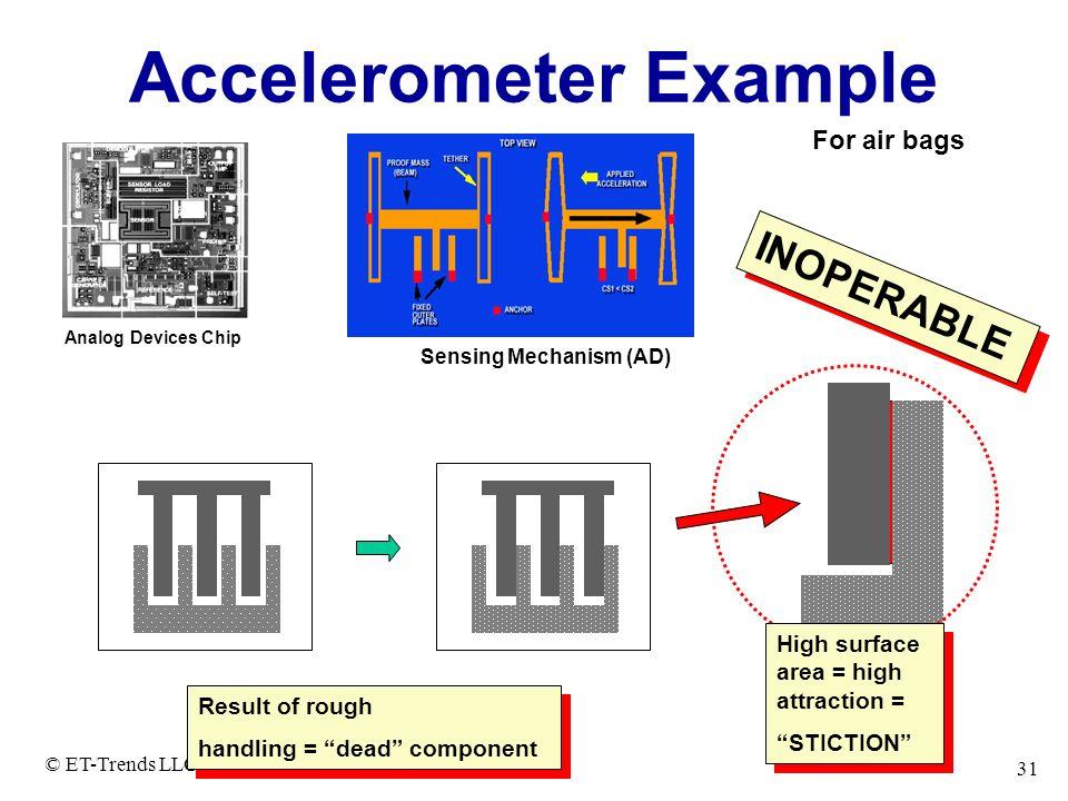 Accelerometer Example