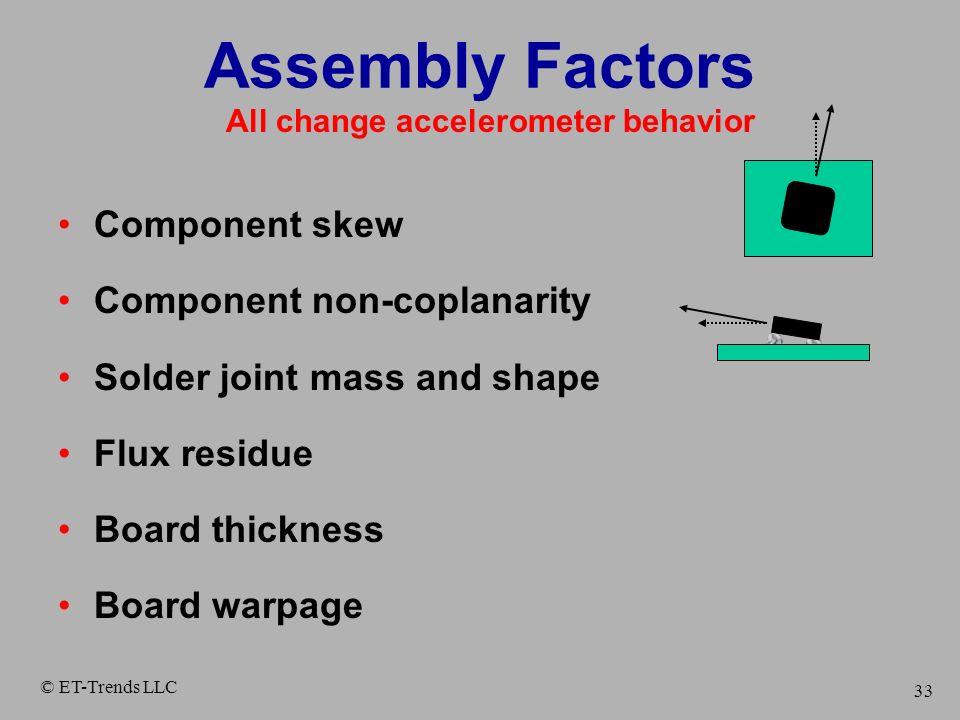 Assembly Factors Component skew Component non-coplanarity