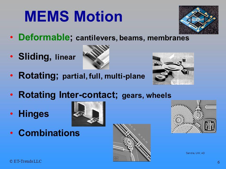 MEMS Motion Deformable; cantilevers, beams, membranes Sliding, linear