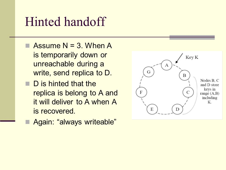 Hinted handoff Assume N = 3. When A is temporarily down or unreachable during a write, send replica to D.