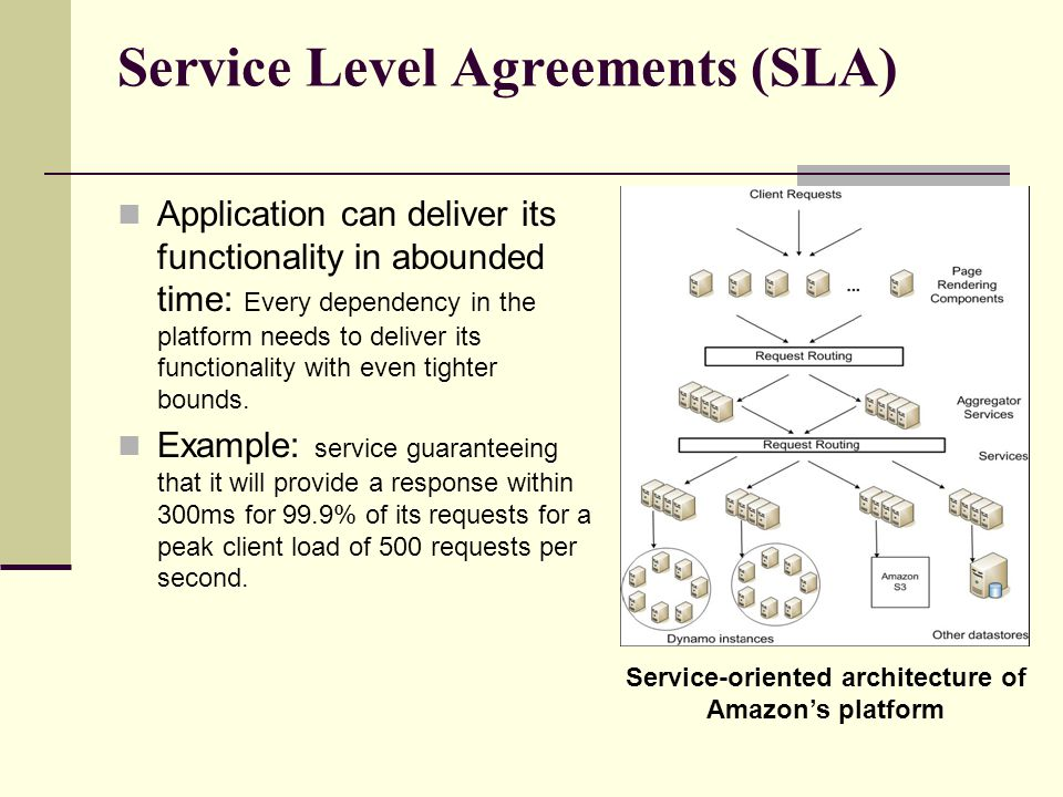 Service Level Agreements (SLA)