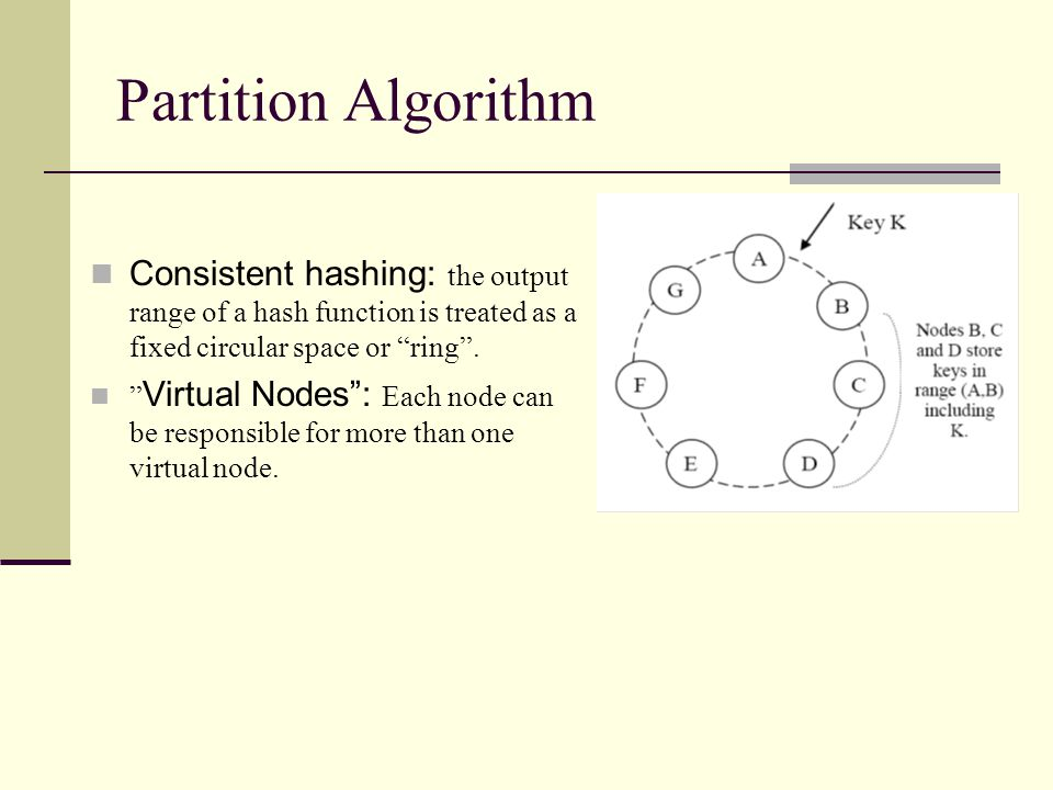 Partition Algorithm Consistent hashing: the output range of a hash function is treated as a fixed circular space or ring .