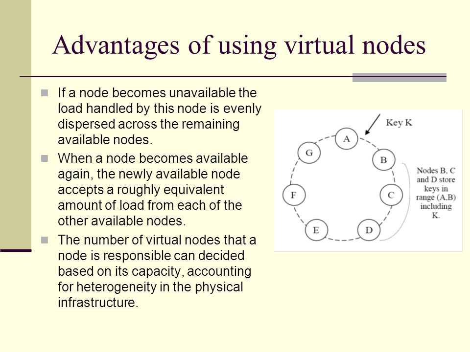 Advantages of using virtual nodes