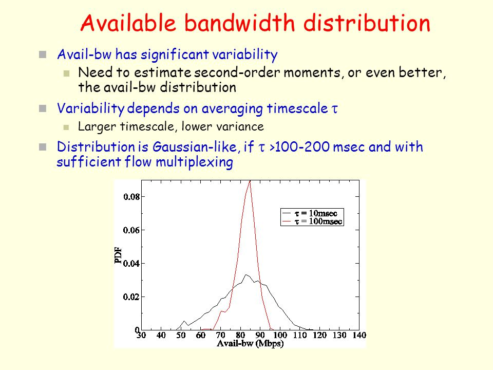 Available bandwidth distribution