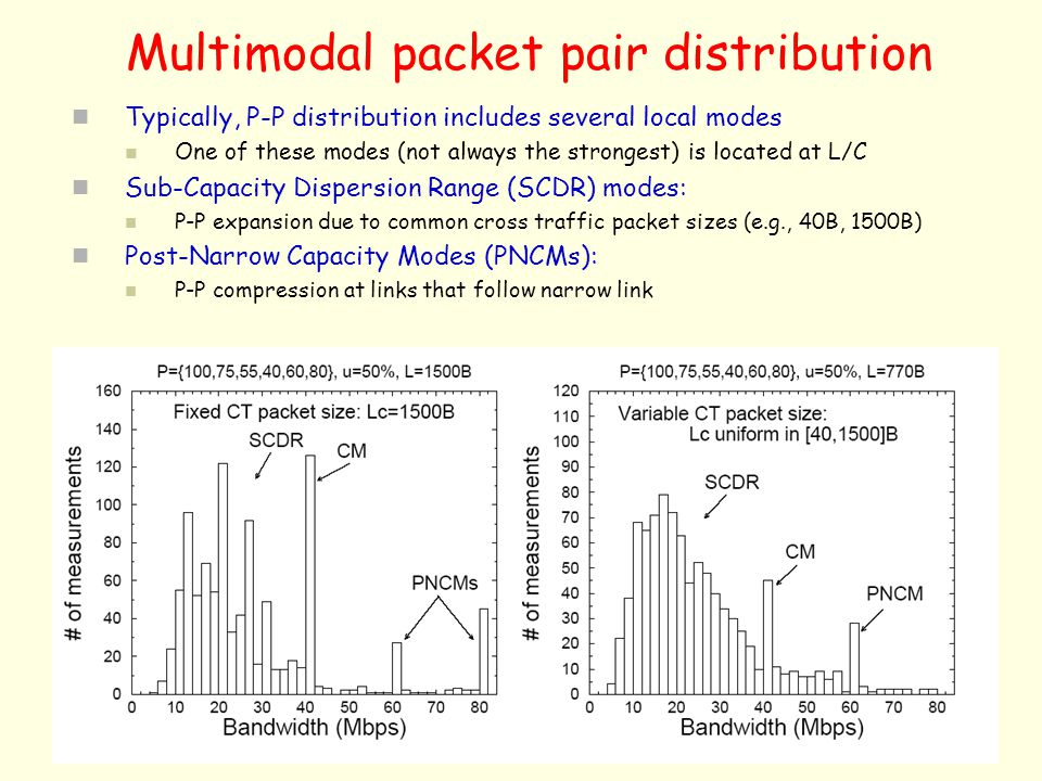 Multimodal packet pair distribution