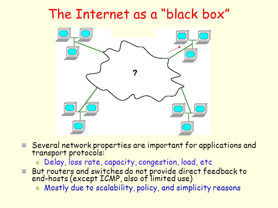 The Internet as a black box