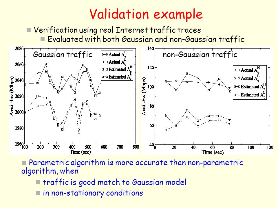 Validation example Verification using real Internet traffic traces