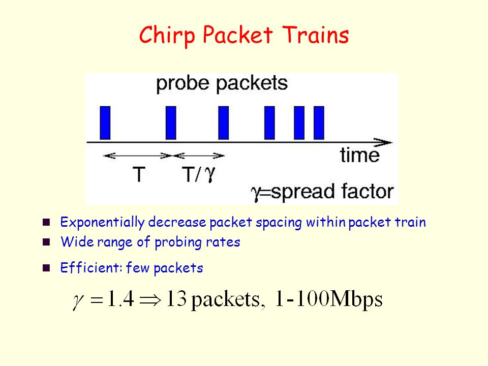 Chirp Packet Trains Exponentially decrease packet spacing within packet train. Wide range of probing rates.