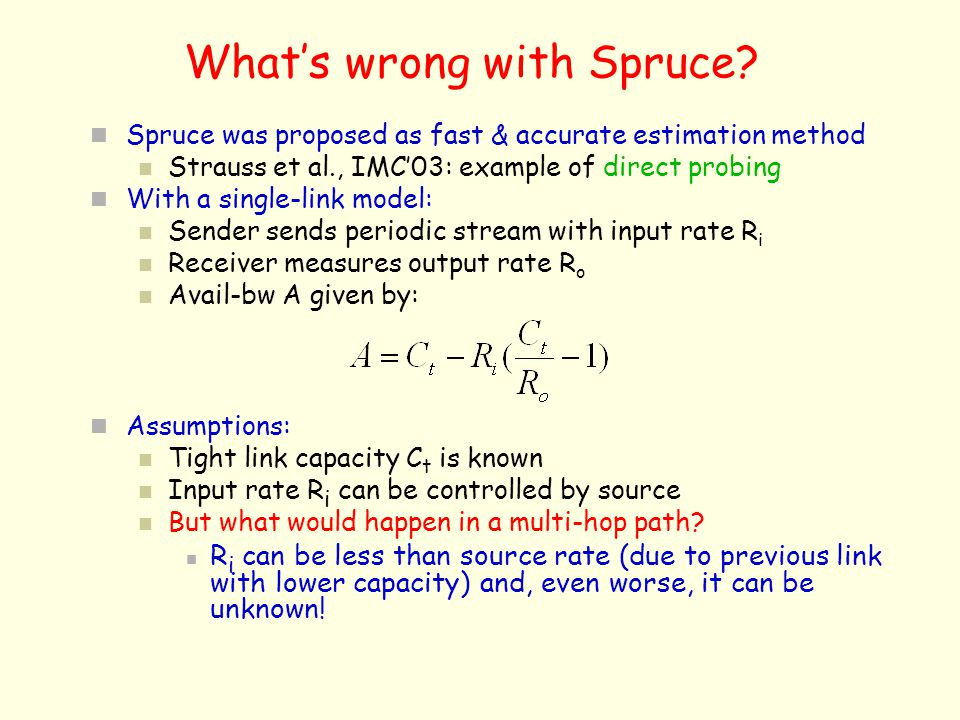 What's wrong with Spruce
