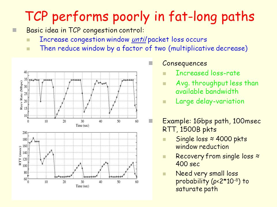 TCP performs poorly in fat-long paths