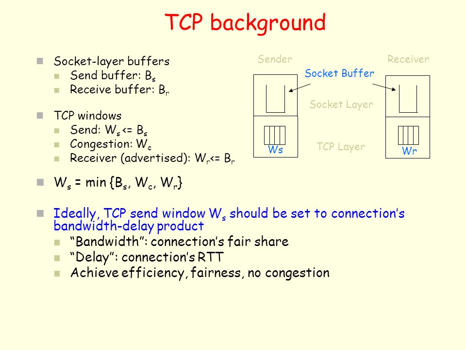 TCP background Ws = min {Bs, Wc, Wr}