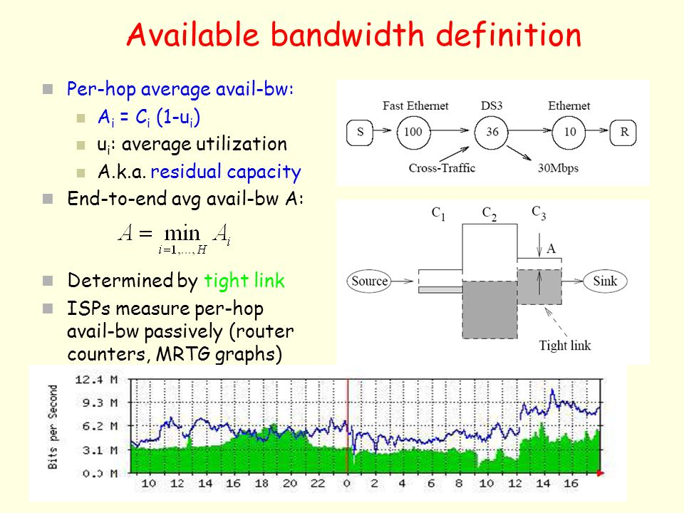 Available bandwidth definition