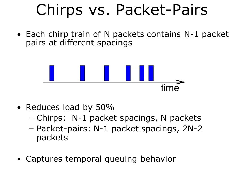 Chirps vs. Packet-Pairs