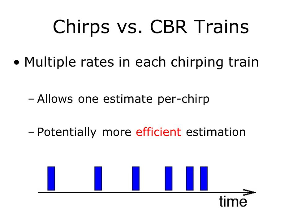 Chirps vs. CBR Trains Multiple rates in each chirping train