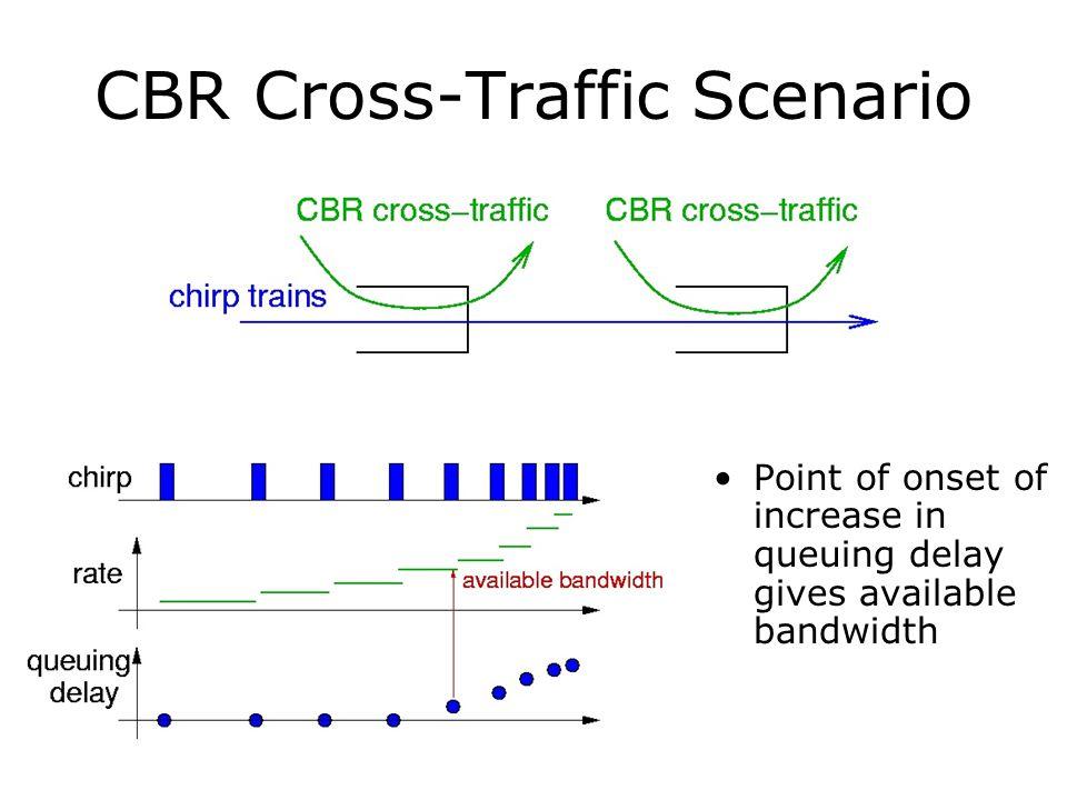 CBR Cross-Traffic Scenario