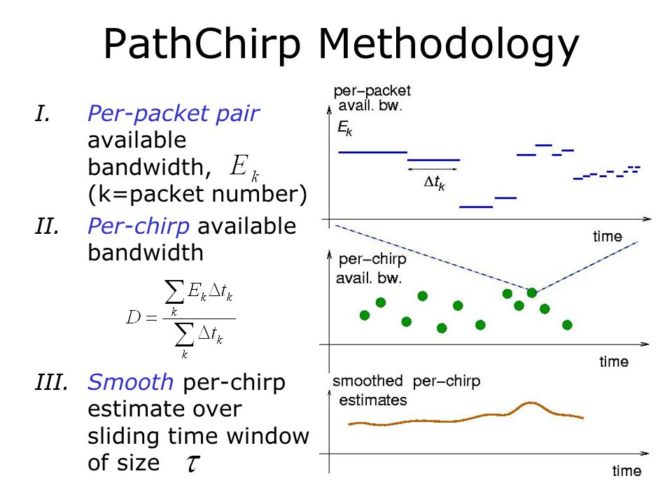 PathChirp Methodology