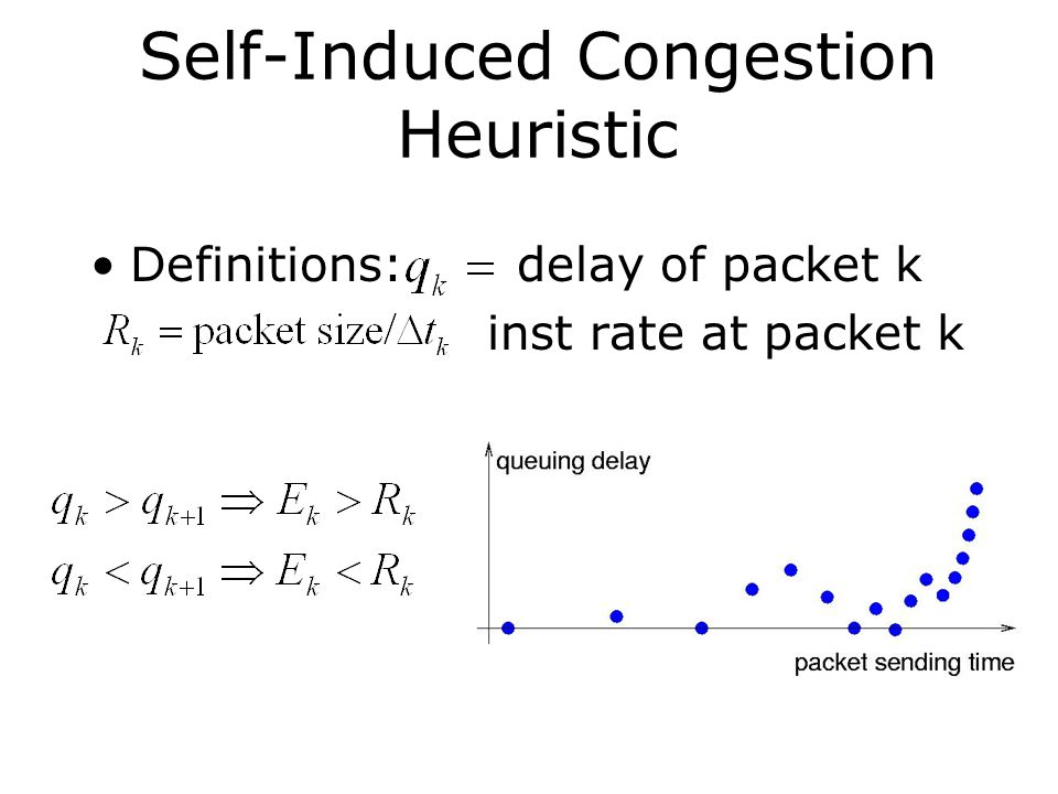 Self-Induced Congestion Heuristic