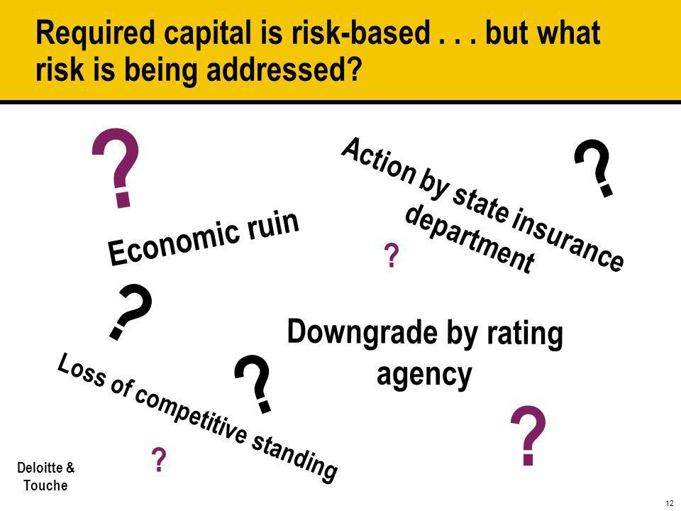 Required capital is risk-based . . . but what risk is being addressed
