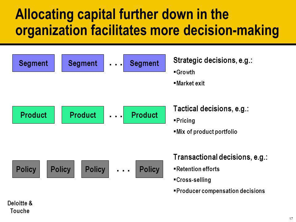 Allocating capital further down in the organization facilitates more decision-making
