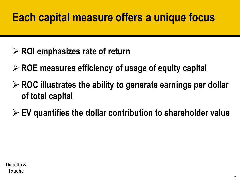 Each capital measure offers a unique focus