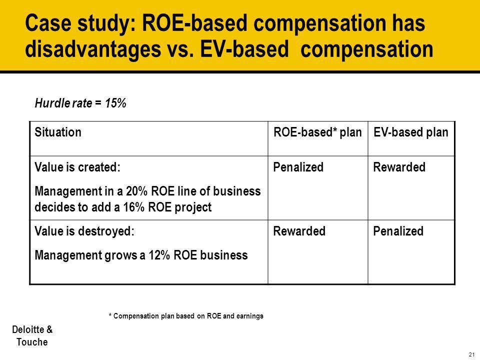 Case study: ROE-based compensation has disadvantages vs