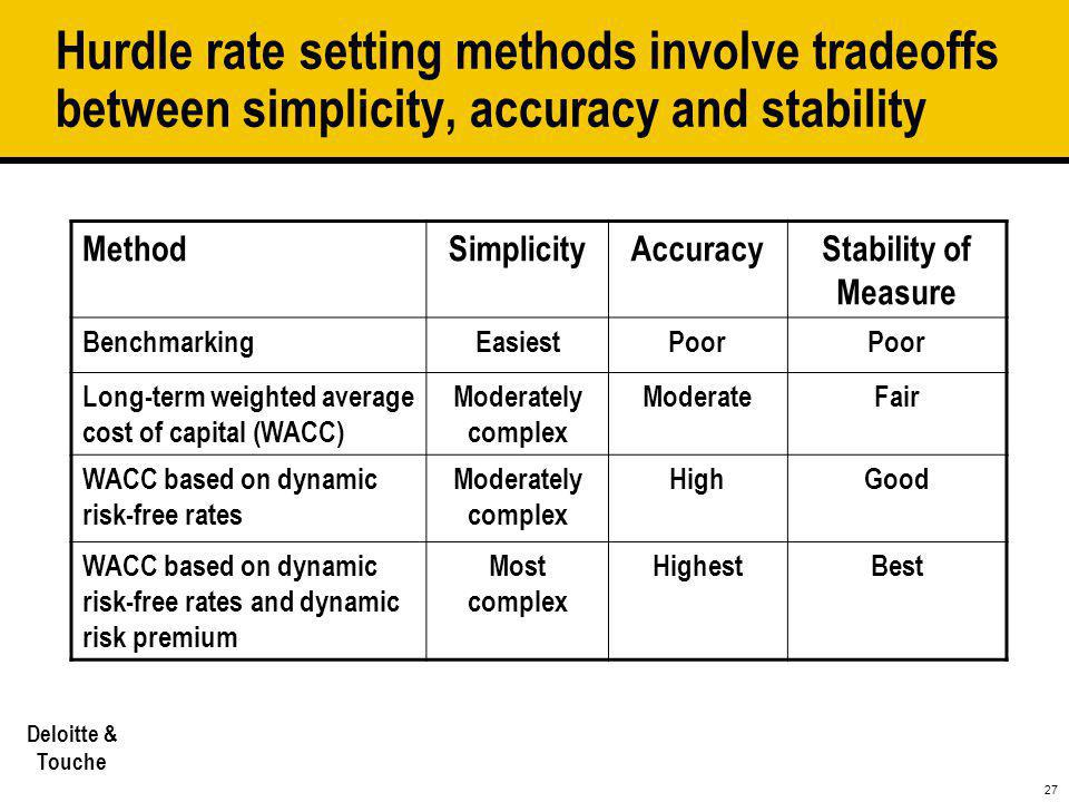 Hurdle rate setting methods involve tradeoffs between simplicity, accuracy and stability