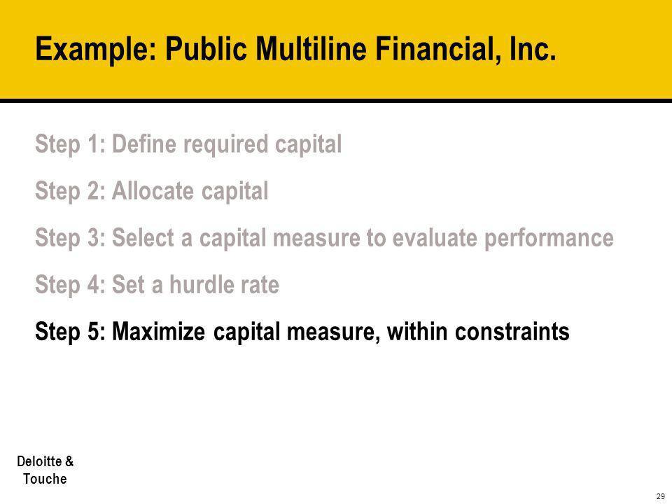 Example: Public Multiline Financial, Inc.