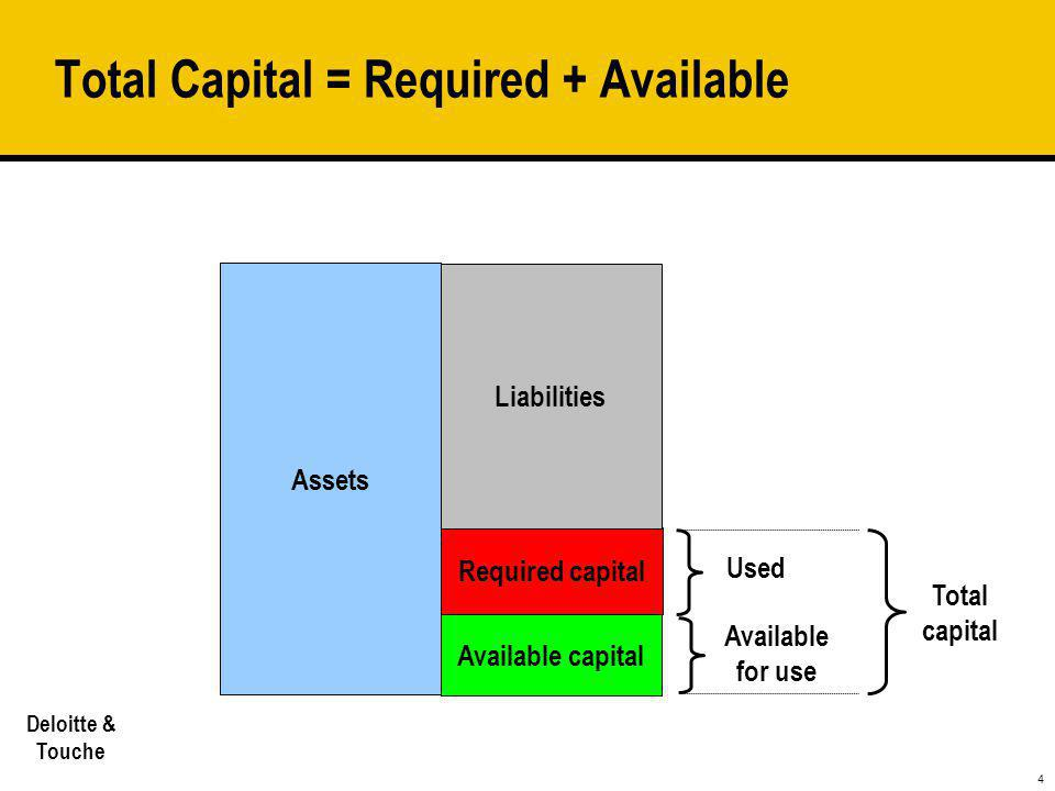 Total Capital = Required + Available