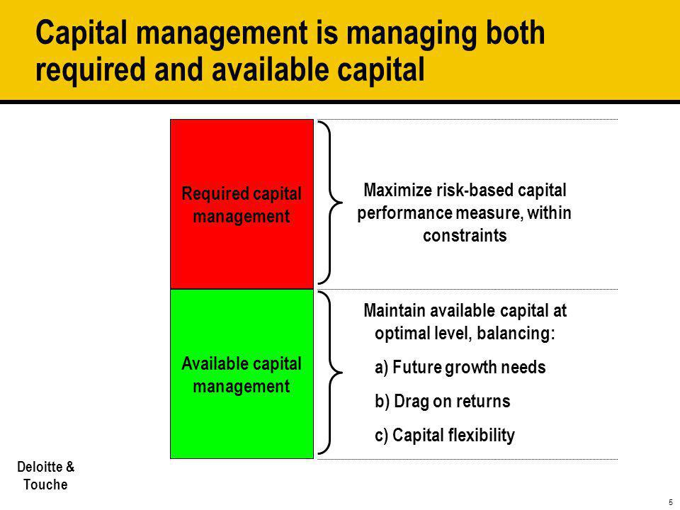 Capital management is managing both required and available capital