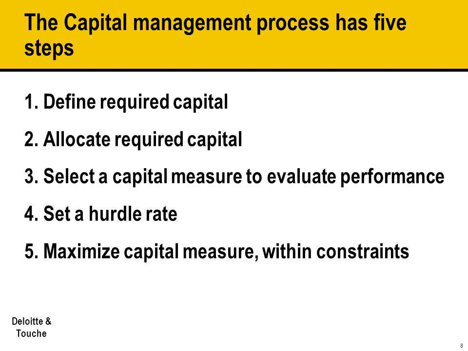 The Capital management process has five steps