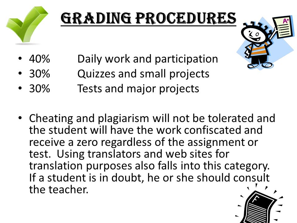 GRADING PROCEDURES 40% Daily work and participation