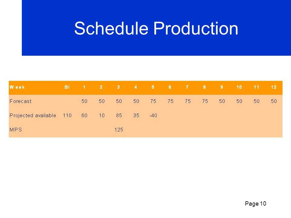 Schedule Production