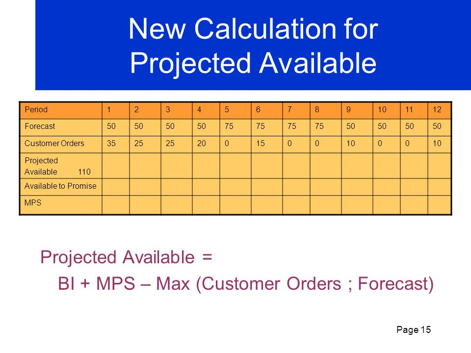 New Calculation for Projected Available