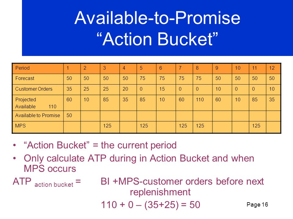 Available-to-Promise Action Bucket