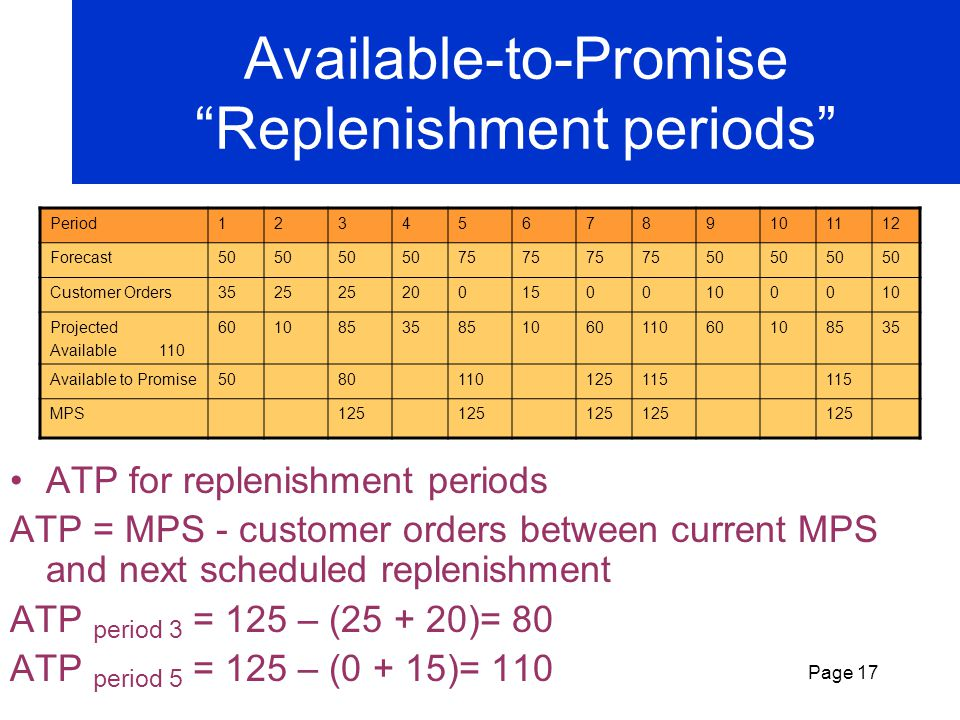 Available-to-Promise Replenishment periods