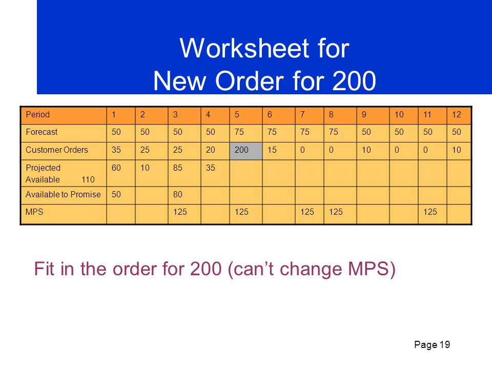 Worksheet for New Order for 200