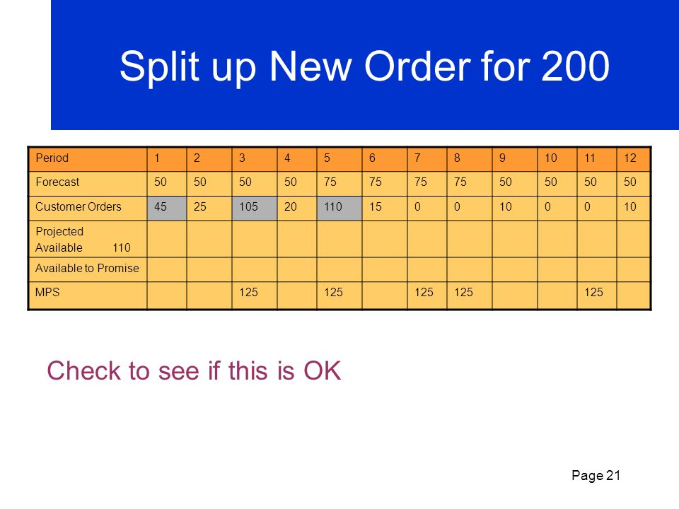 Split up New Order for 200 Check to see if this is OK Period 1 2 3 4 5