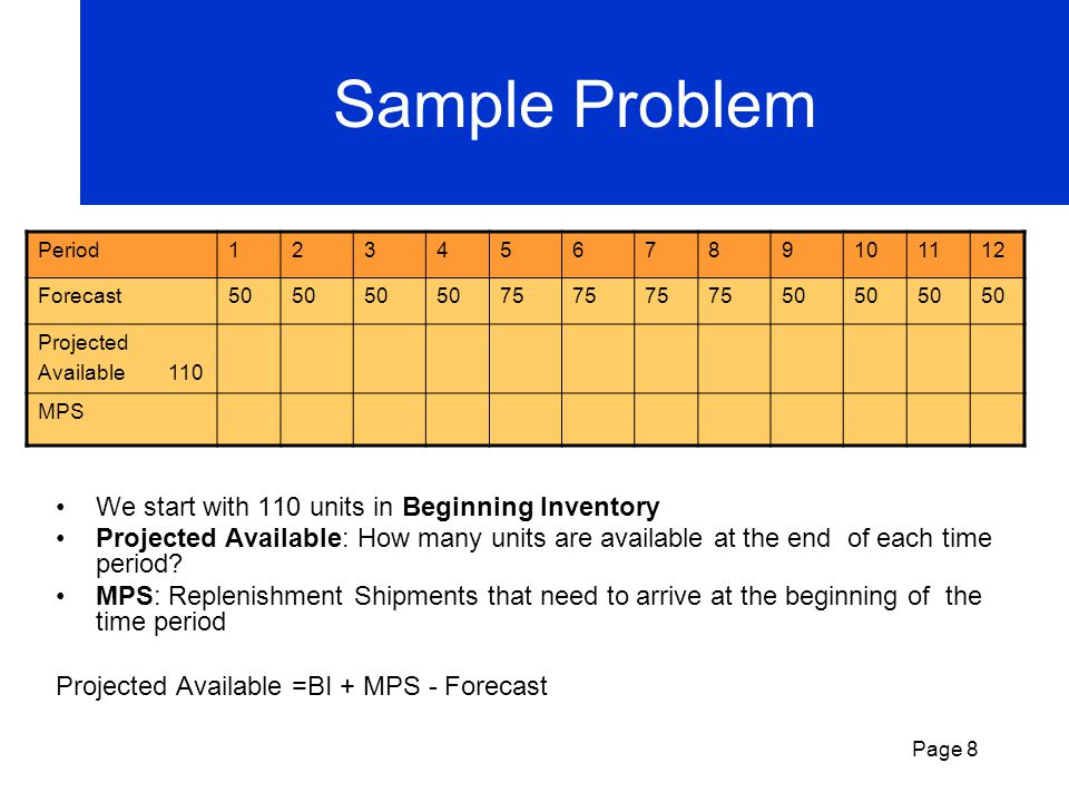 Sample Problem We start with 110 units in Beginning Inventory