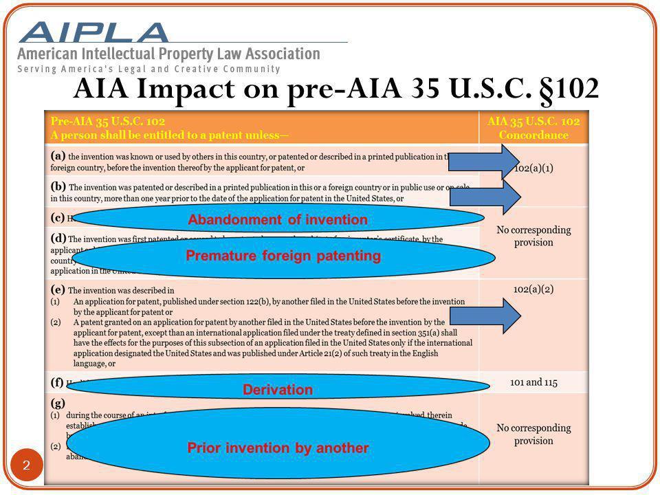 AIA Impact on pre-AIA 35 U.S.C. §102