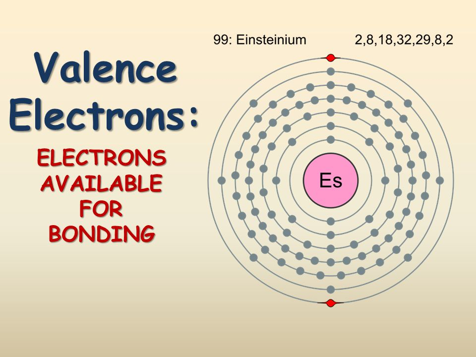 ELECTRONS AVAILABLE FOR BONDING