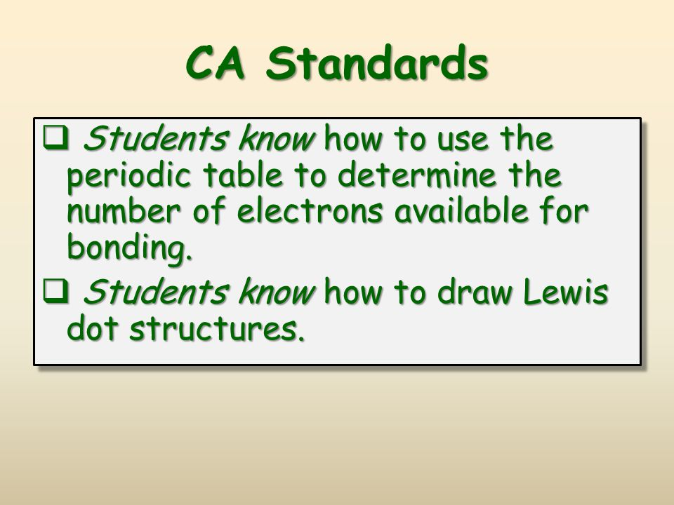 CA Standards Students know how to use the periodic table to determine the number of electrons available for bonding.