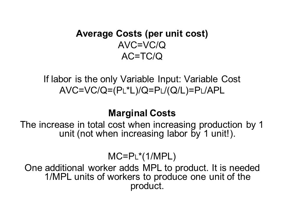 Average Costs (per unit cost)