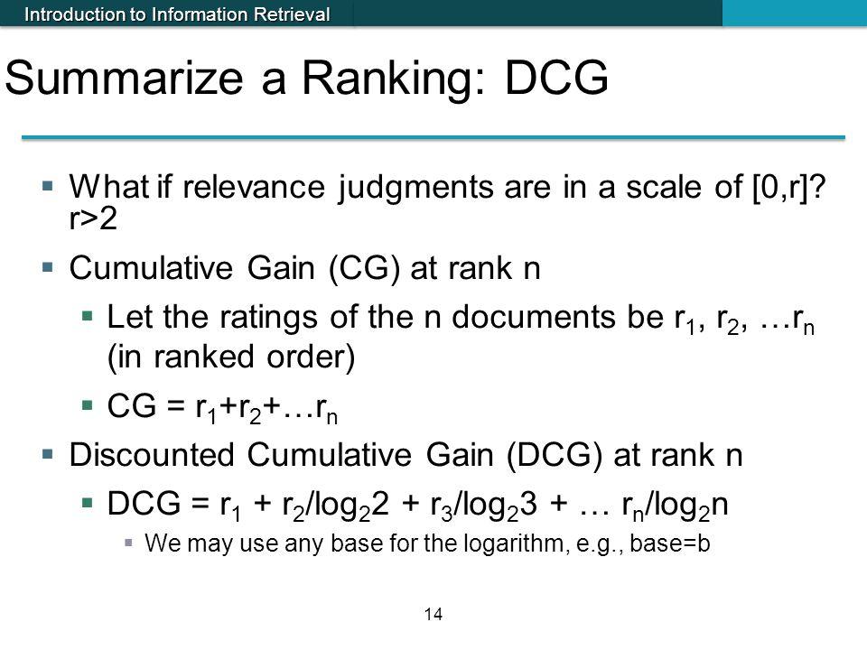 Summarize a Ranking: DCG