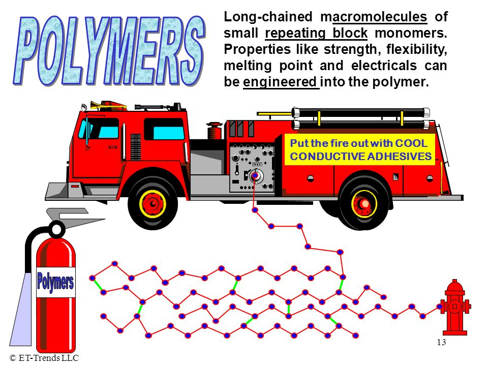Long-chained macromolecules of small repeating block monomers