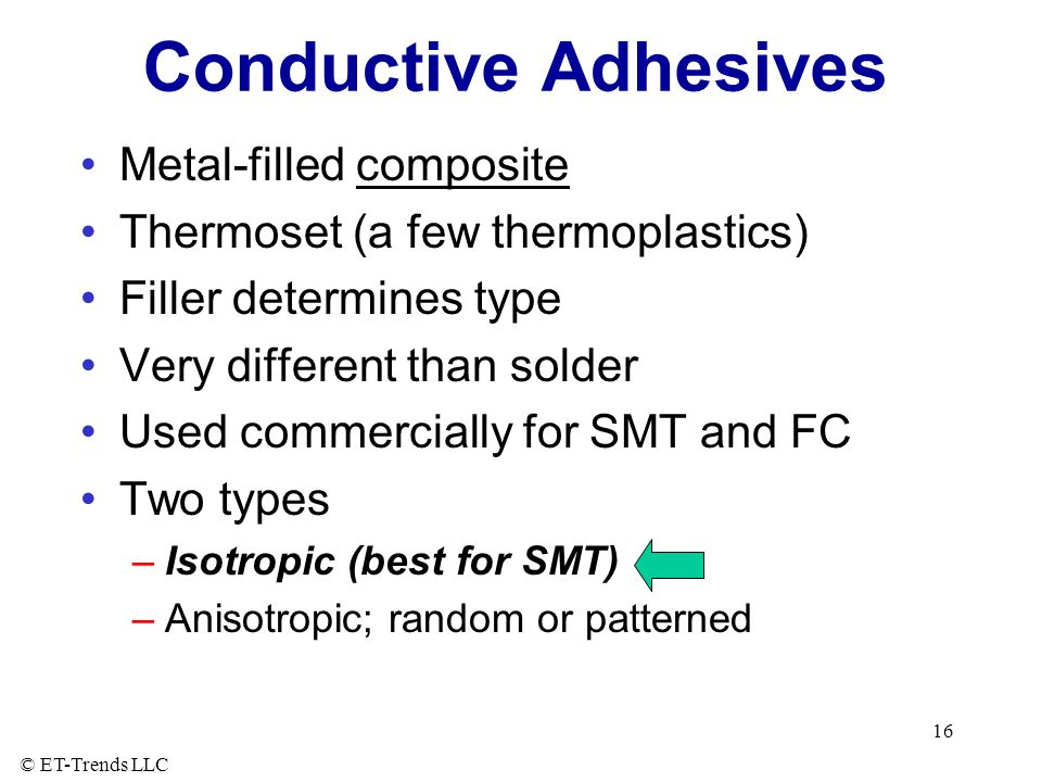 Conductive Adhesives Metal-filled composite