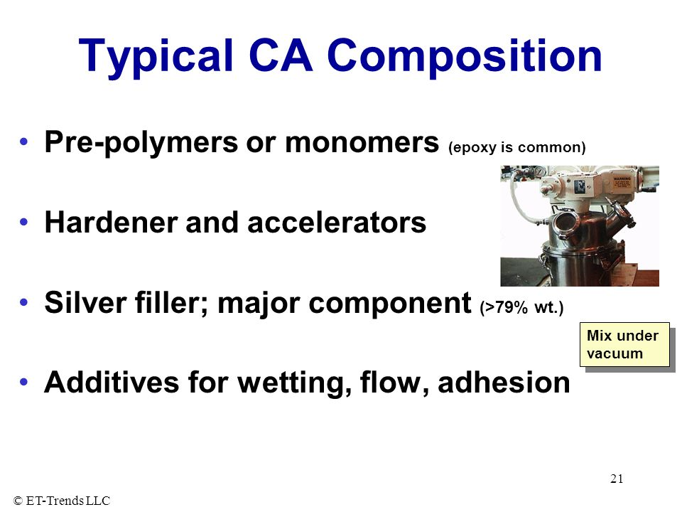 Typical CA Composition