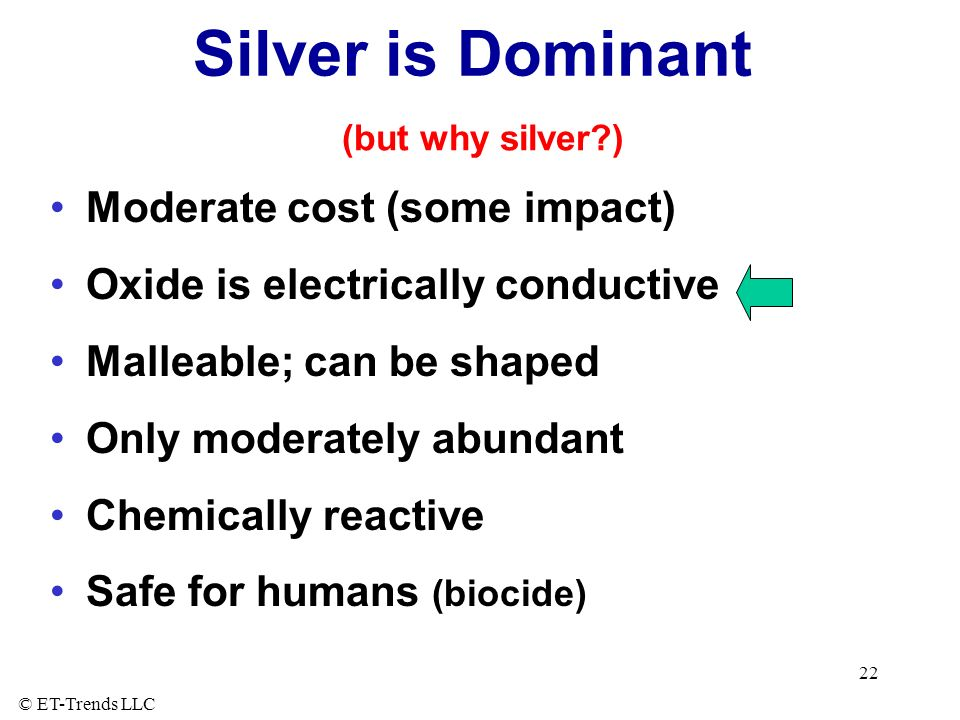 Silver is Dominant Moderate cost (some impact)