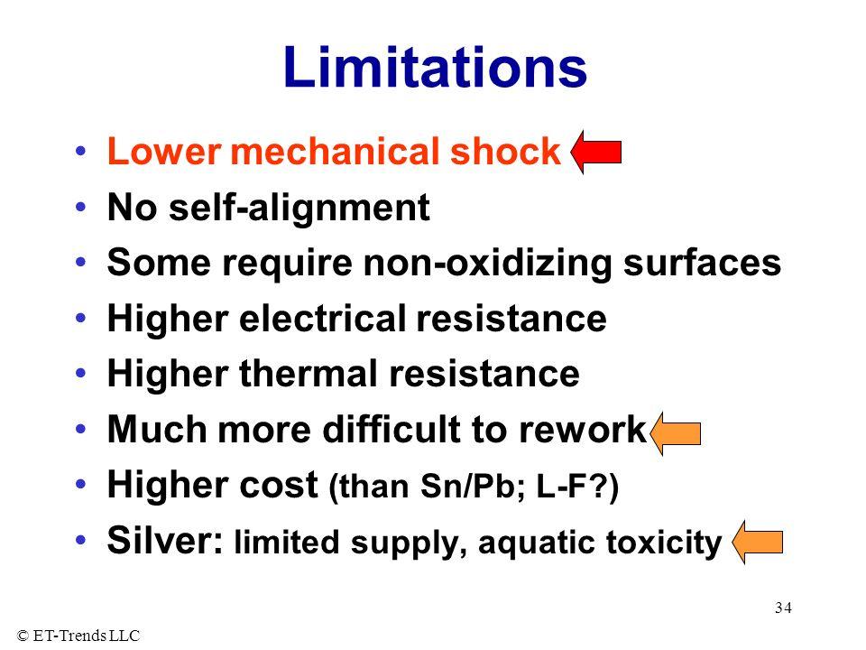Limitations Lower mechanical shock No self-alignment