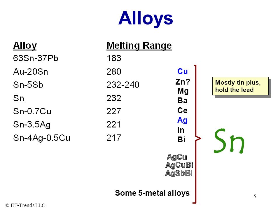 Sn Alloys Cu Zn Mg Ba Ce Ag In Bi Some 5-metal alloys